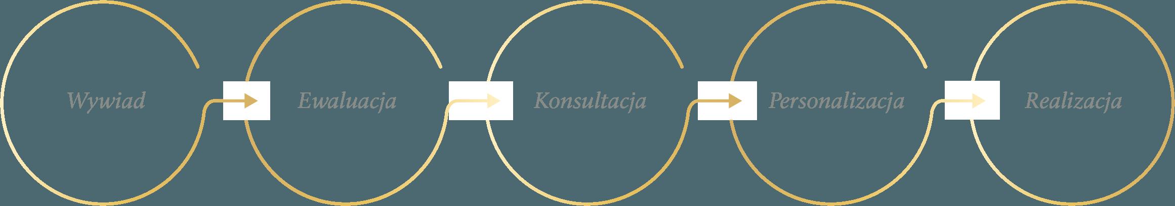 schematfizjo_POL